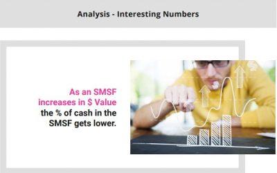 SMSF – Statistics July 2021