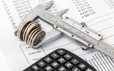 Your Business Budget